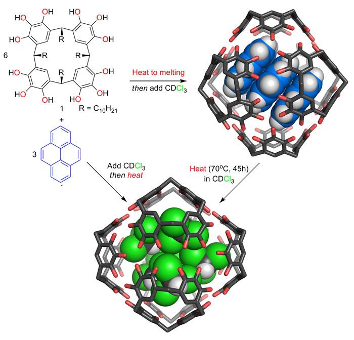 supramolecular figure